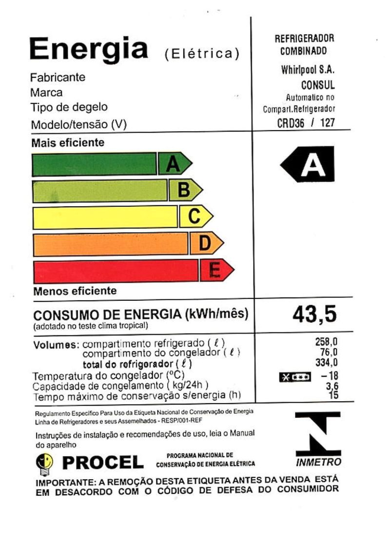 CRD36.127